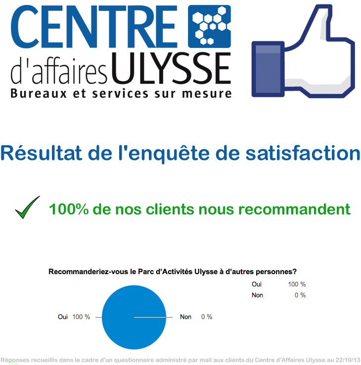 Enquête de satisfaction du centre Ulysse Mulhouse